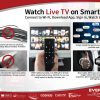Streaming on Wi-Fi with a kitchen cabinet smart TV is more convenient.
